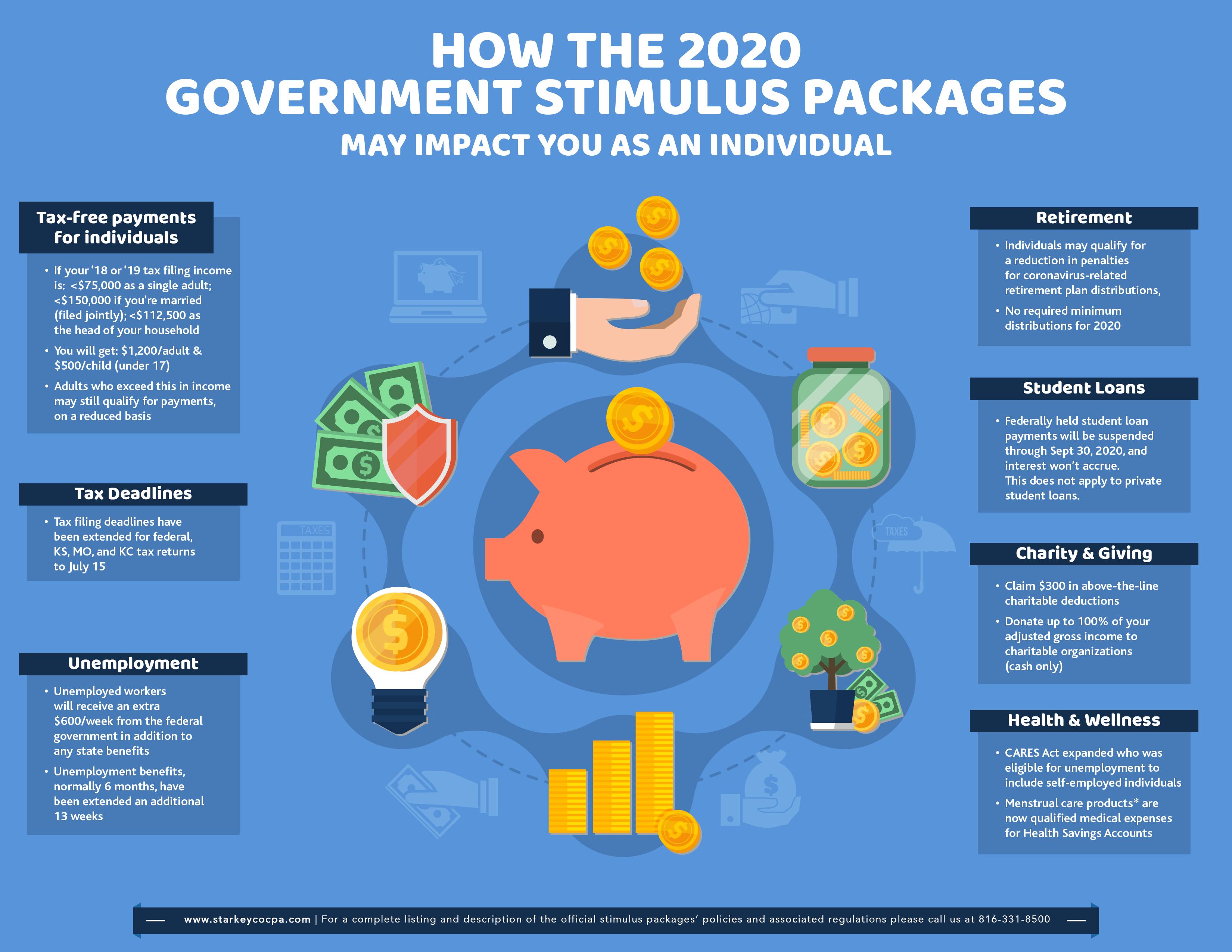 2020 Government Stimulus